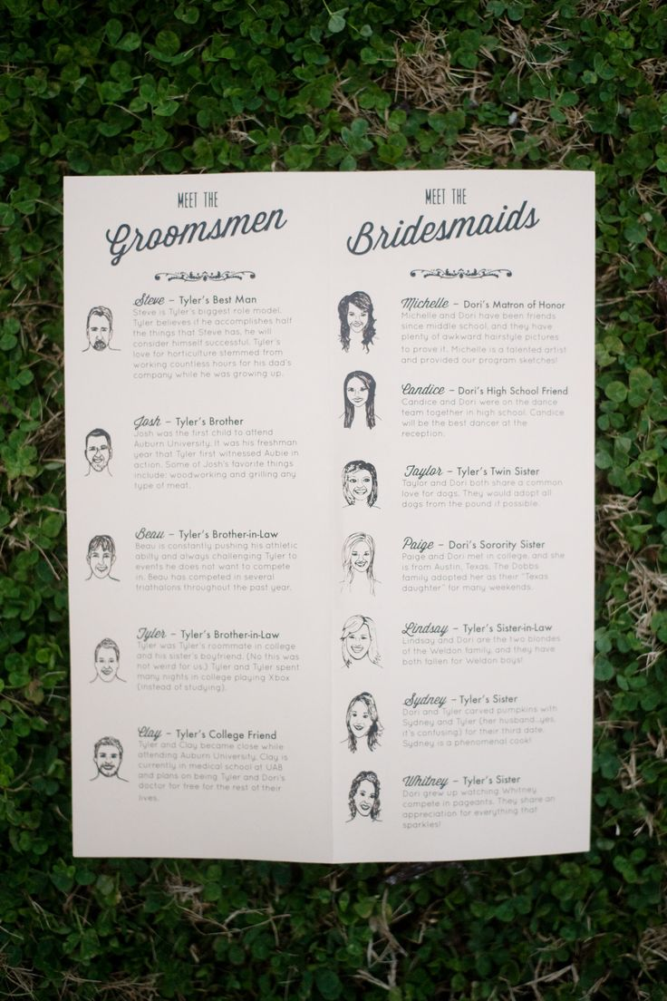 "Illustrated ""meet the bridal party"" poster. Sarah Tate Designs. Photography: Brandon Gresham- Simple Color - simple-color.com  Read More: http://www.stylemepretty.com/2014/05/21/modern-stone-bridge-farm-wedding/"