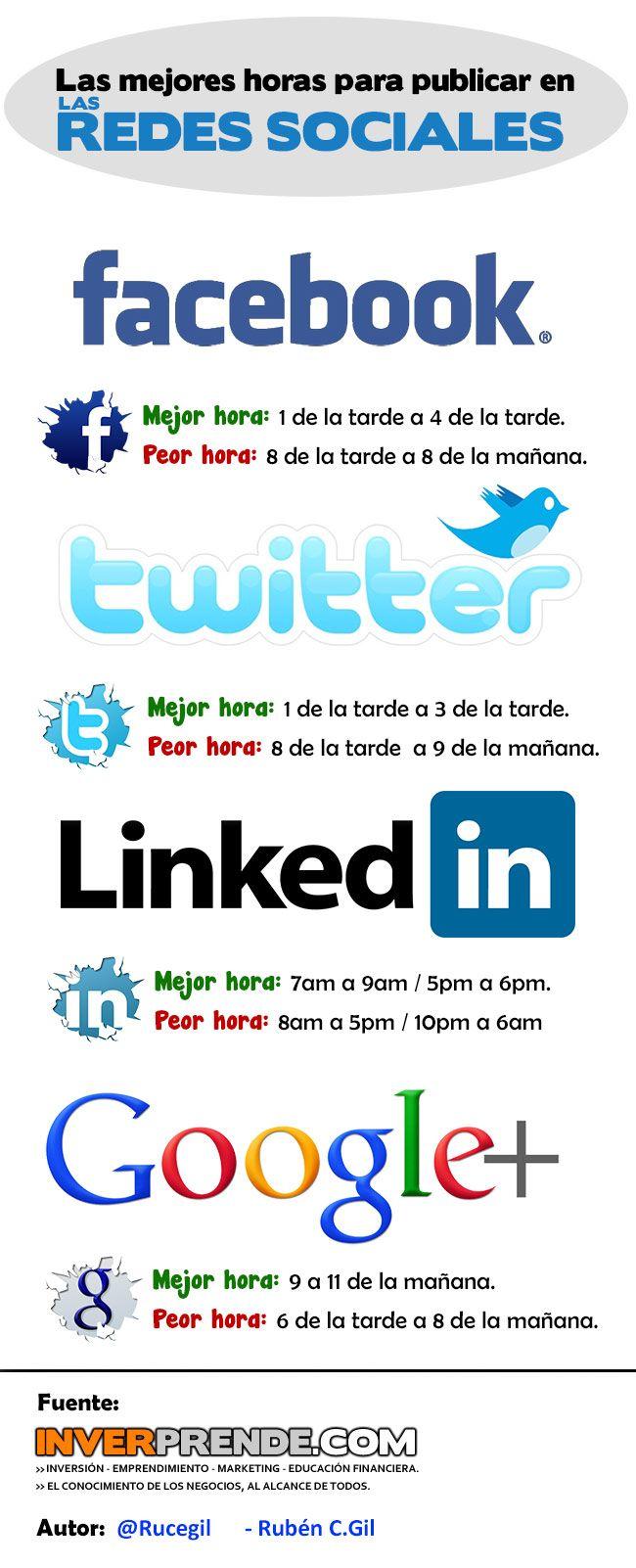 Las mejores horas para publicar en Redes Sociales #infografia