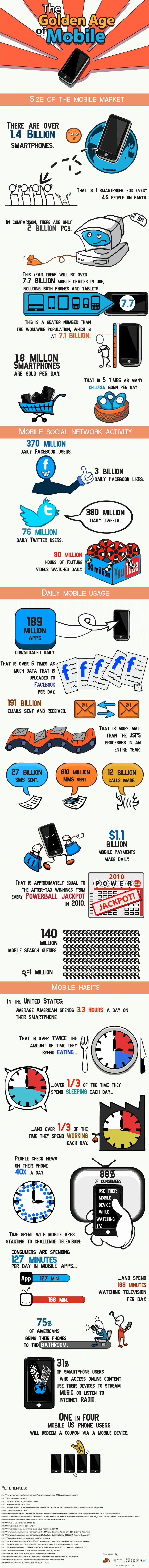 over id eacute er om mobile golden p aring mobiles og cloud what is the activity level and size of the mobile market infographic