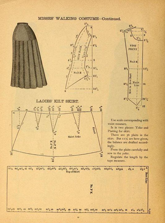 35 best Patterns 19th century images on Pinterest | Sewing patterns ...