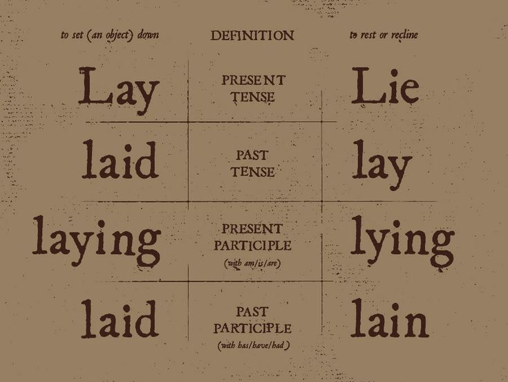 Lay vs. Lie - Even I struggle with this from time to time
