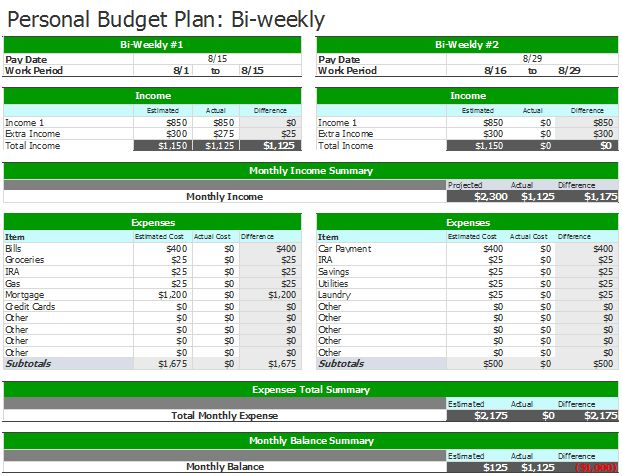Free printable weekly budget template