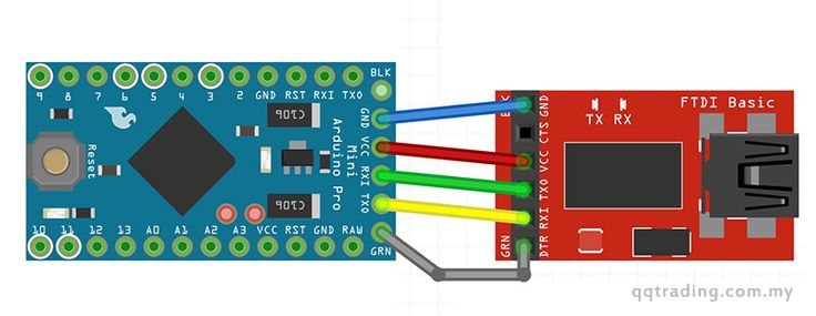 FTDI USB to TTL Serial UART Converter Module FT232RL (Programmer Arduino Pro, Pro Mini, LilyPad) | QQ Online Trading