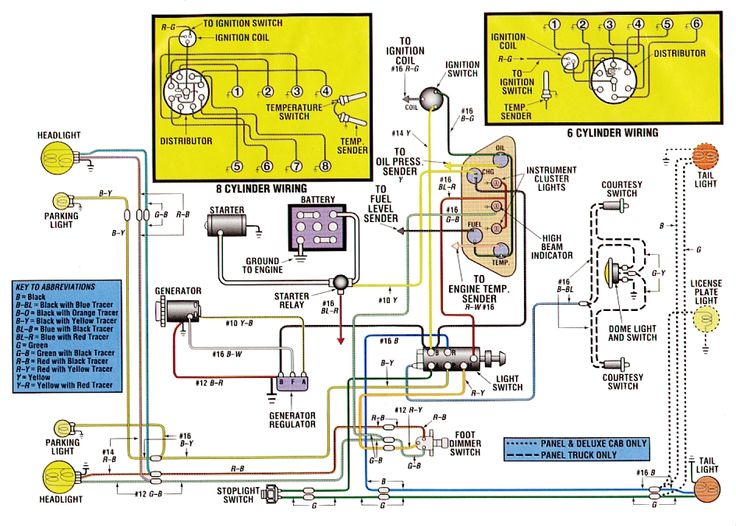 wiring Electrical wiring diagram, Diagram, Electrical wiring