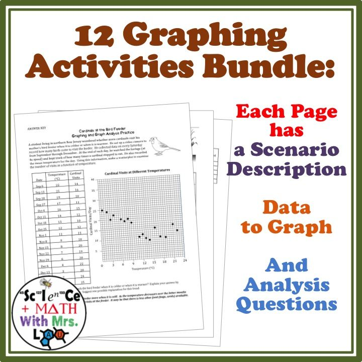 graphing practice worksheets high school science 1st grade graphing data worksheets free. Black Bedroom Furniture Sets. Home Design Ideas