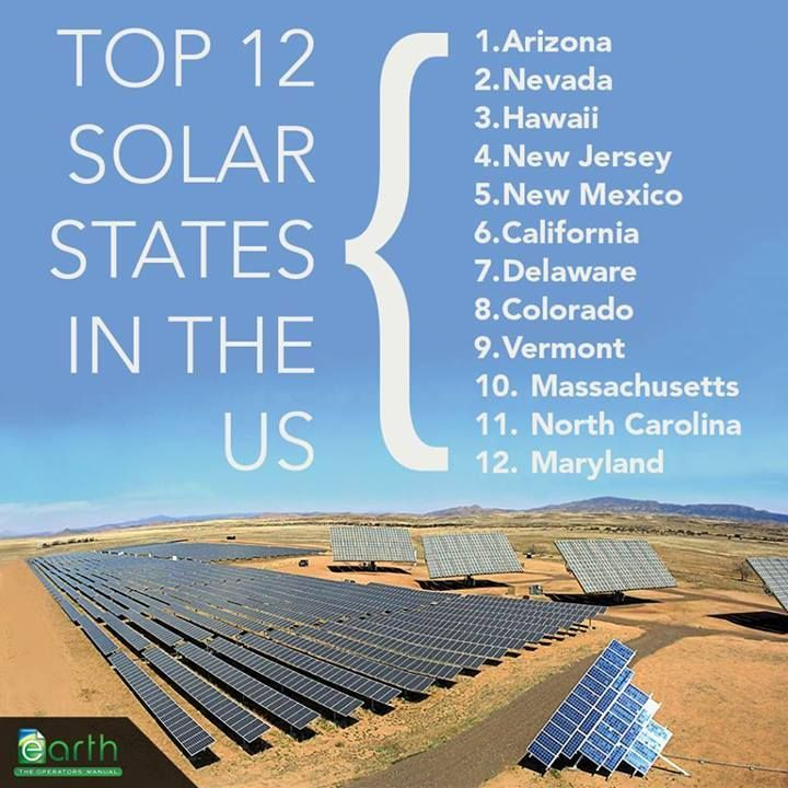 What Are The Top 12 U S States For Solar Energy The Environment America Resear Go Green Solar Energy Solar Facts Solar