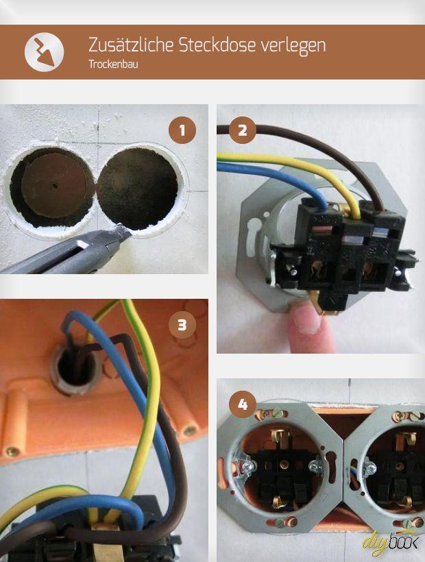 In Trockenbauwänden ist das Verlegen von zusätzlichen Steckdosen besonders einfach. Diese Anleitung zeigt alle notwendigen Schritte beim Steckdose Verlegen.