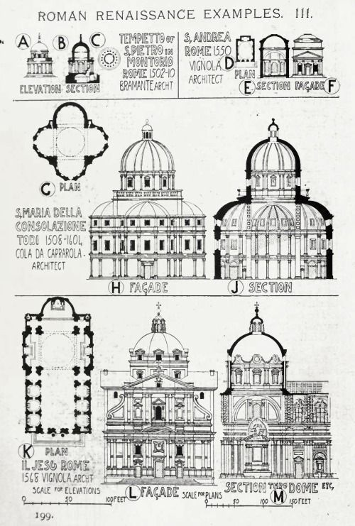 53 best history of architecture images on pinterest | architecture