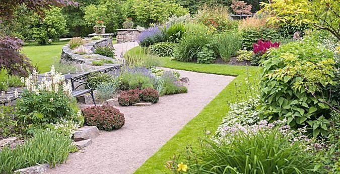 Bodendecker Gegen Unkraut Garten Gestalten Grosser Garten Garten Gestalten Ideen