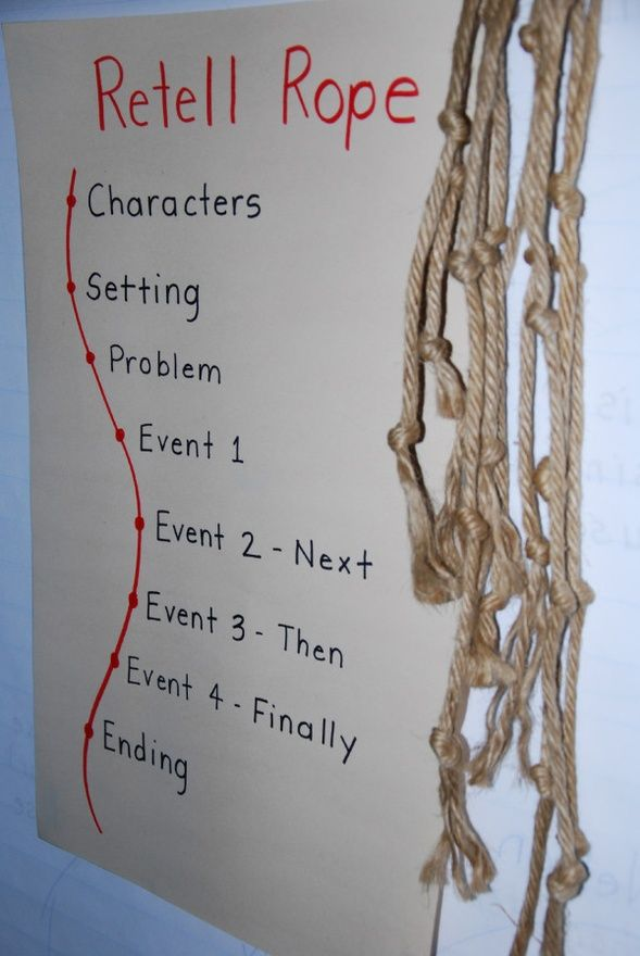Retell Rope. Original idea from The Daily CAFE. classroom