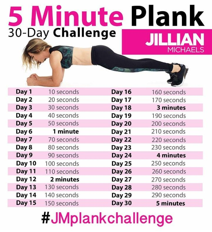 Jillian Michaels 30-Day 5 Minute Plank Challenge | Jillian ...