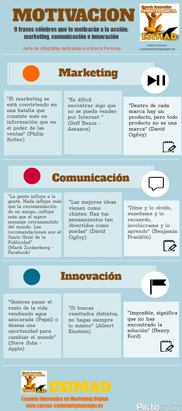 9 frases motivadoras sobre marketing – comunicación e innovación. #infografia #infographic #quotes