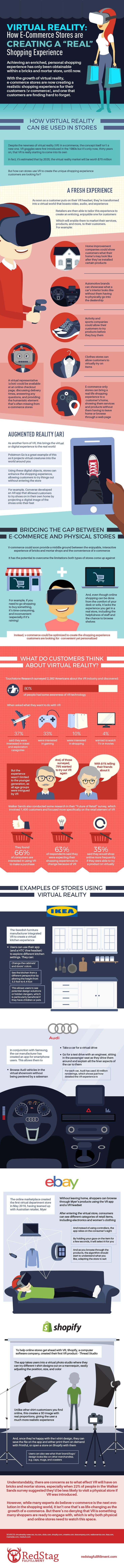 How Virtual Reality (VR) is Drastically Enhancing the eCommerce Shopping Experience (infographic)