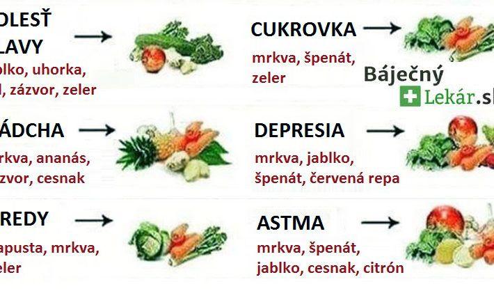 Nesiahajte hneď po liekoch: Tu je 18 ochorení a potraviny, ktoré ich liečia - Báječný lekár