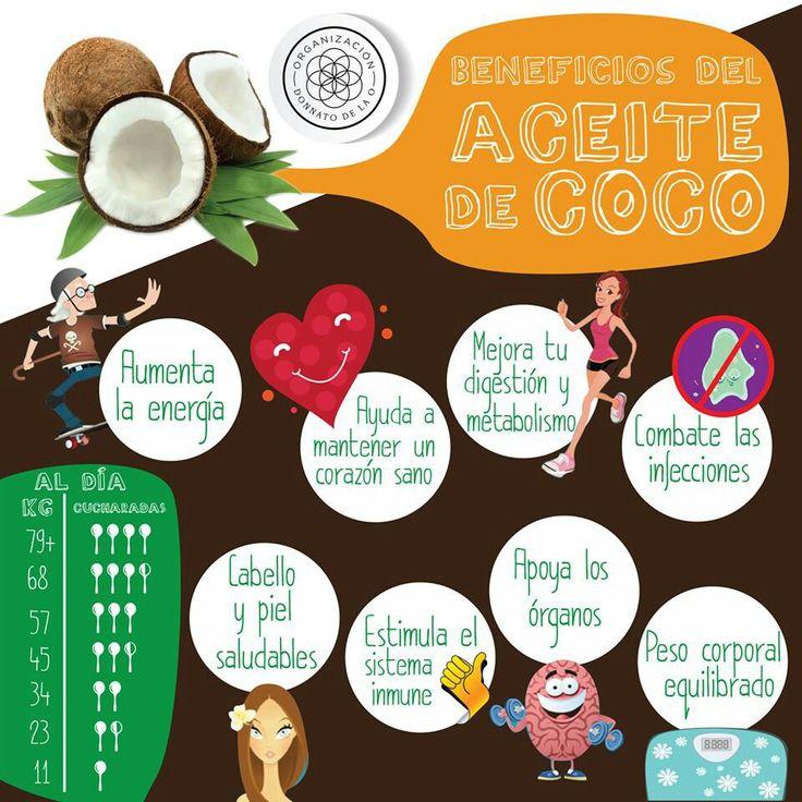 Beneficios del Aceite de Coco .. fuente: Donnato de la O