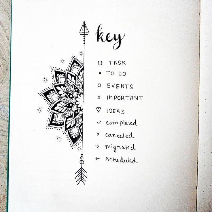 Umfassende Anleitung zum Bullet Journal Key – #Anl…