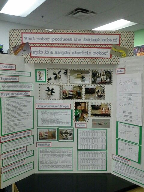 How To Answer The 5 Most  mon Questions From A Science Fair Judge likewise How To Build An Electric Motor 30409 also The Mystery Of The Mag ic Train moreover Build A Simple Electric Motor besides Research Science Fair Projects. on electric motor science project hypothesis