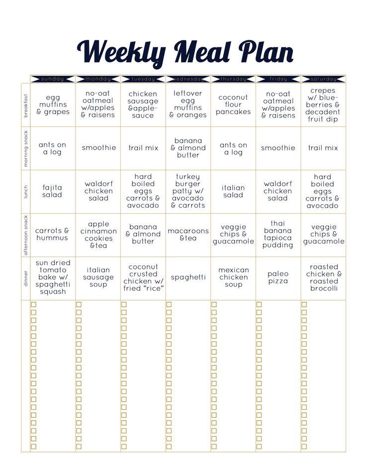 always underfoot: paleo template weekly meal plan | Paleo ...
