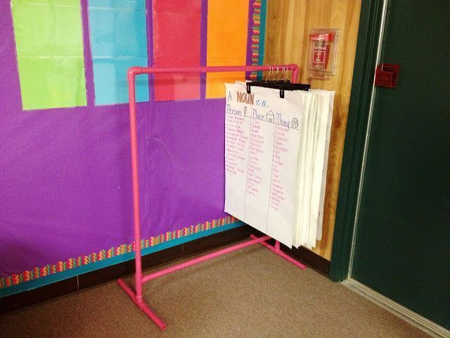 Love the anchor chart holder made out of PVC pipes. Charts are held by pant hangers. Awesome idea!!!!