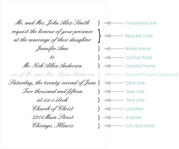 17 best ideas about Wedding Invitation Wording Samples on – Sample Wedding Invitation Format