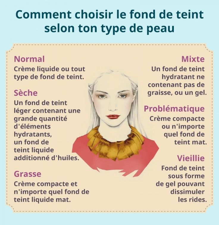 Le guide le plus complet du maquillage