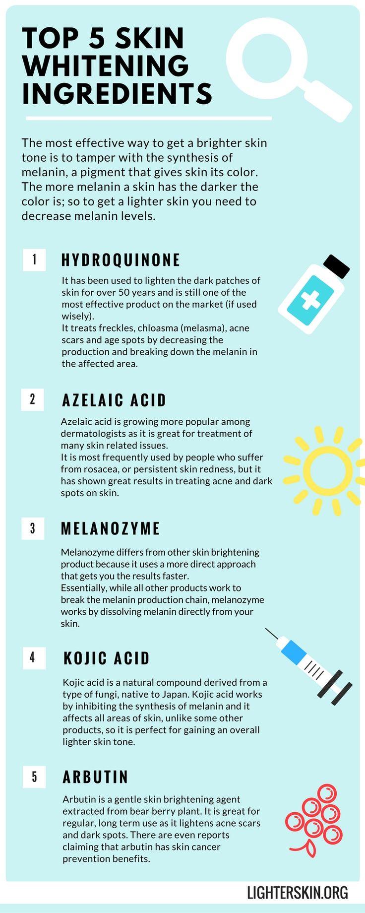 #ingredients #whiteningingredients #skinwhitening #top5 #hydroquinone #azelaicacid #melanozyme #kojicacid #arbutin #creams #melanin #darkspots #lighterskin