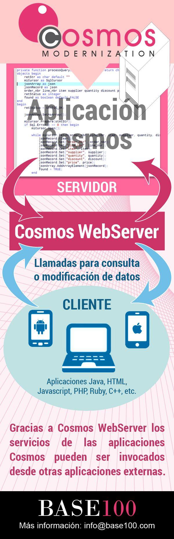 Cosmos WebServer