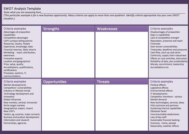swot analysis matrix template business charts templates. Black Bedroom Furniture Sets. Home Design Ideas