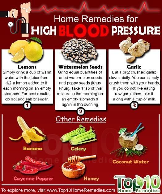 Pin On Lower Blood Sugar Tricks