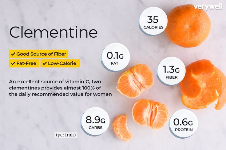Should You Eat More Clementines in Your Diet?   Clementine ...