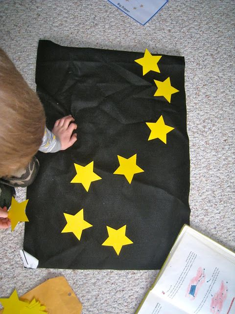 What DID we do all day? : Constellations
