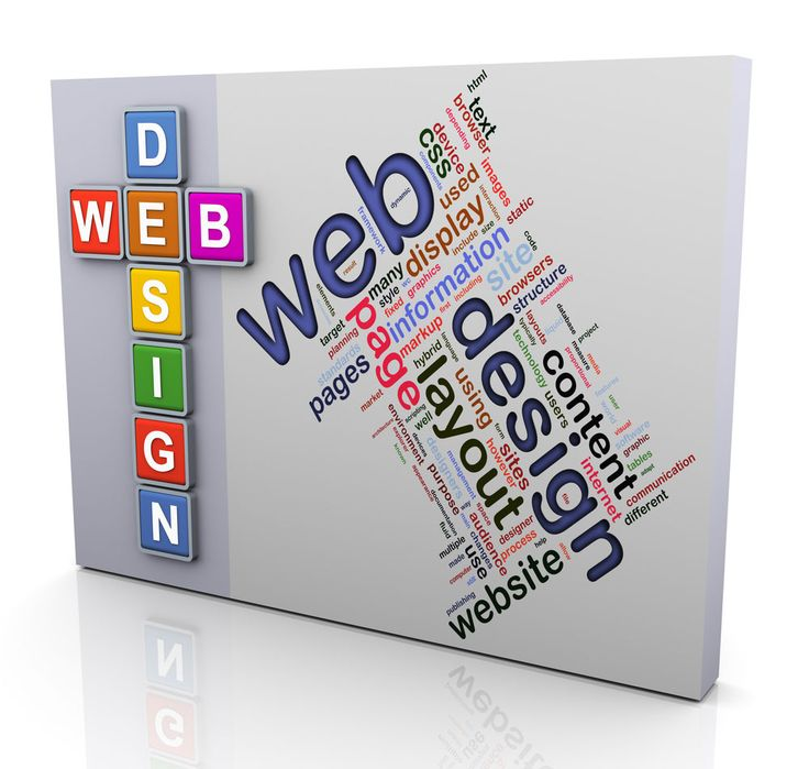 Fast solutions & professional results. CLEVERPANDA, a leading #London web design company