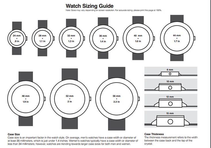 Lựa Chọn Kích Thước Đồng Hồ Đeo Tay Phù Hợp Với Người Đeo  Rất nhiều tranh luận xung quanh việc xác định kích thước đồng hồ đeo tay phù hợp nhất khi đeo trên tay, với mỗi người một sở thích khác nhau khi lựa chọn kích thước đồng hồ nhưng theo nhận định chung kích thước hoàn hảo nhất chính là khiến bạn thích nhất và thoải mái nhất khi đeo trên tay, không gò bó, không nặng nề hay vướng víu, vì thế vẫn cần xác định chung một tỉ lệ kích thước đồng hồ hoàn hảo, phù hợp với đa số người đeo.