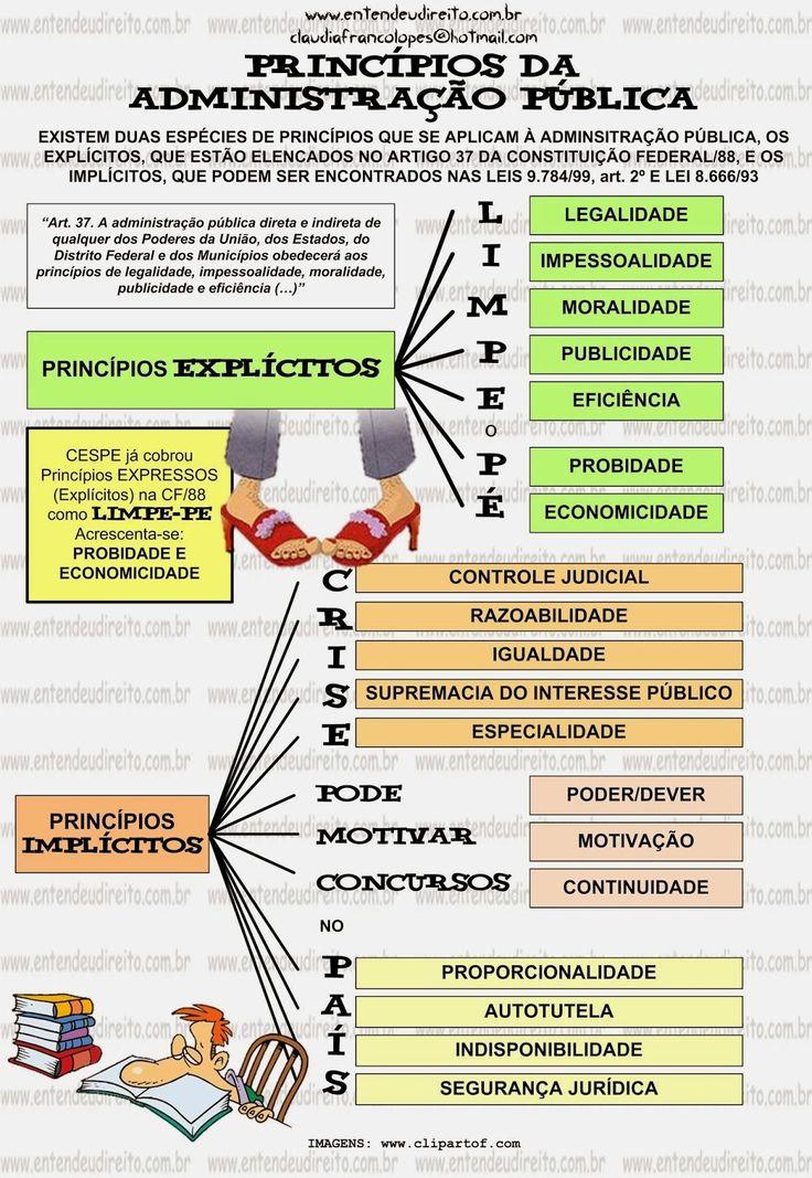 Estudo Simplificado: Princípios da Administração Pública