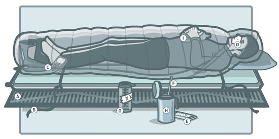 12 secrets for keeping your core (and your gear) warm in the coldest weather--a good list