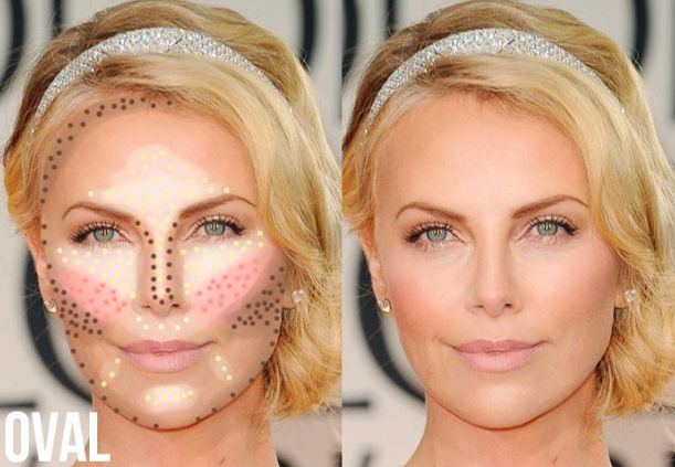 Highlight and Contour Makeup Guide for Oval face shape- http://fashionilluminati.com/beauty-tips-how-to-contour-and-highlight-like-kim-kardashian/