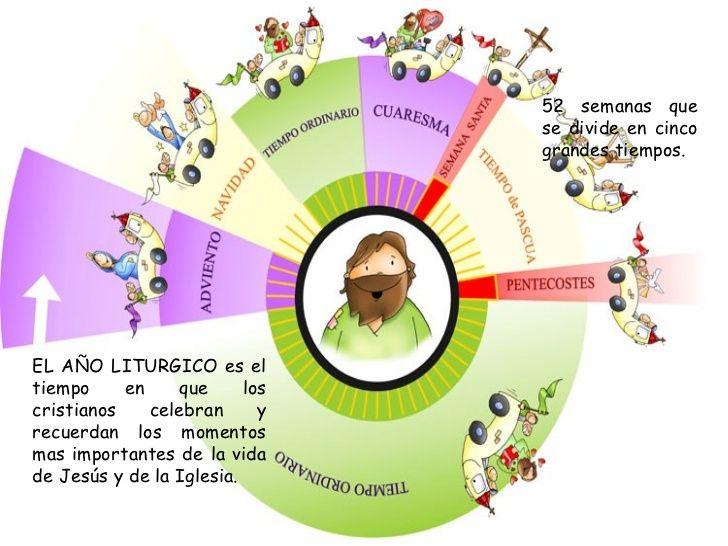Tiempo liturgico