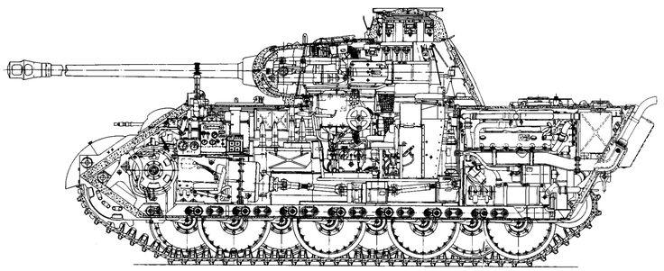Отделение управления находилось в передней части танка. В нем размещались главный фрикцион, <a href=