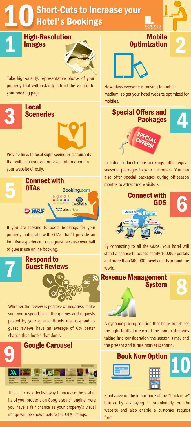 10 Shortcuts to increase a #hotel's booking revenue.  Hotel and Hospitality Industry #Infographic: