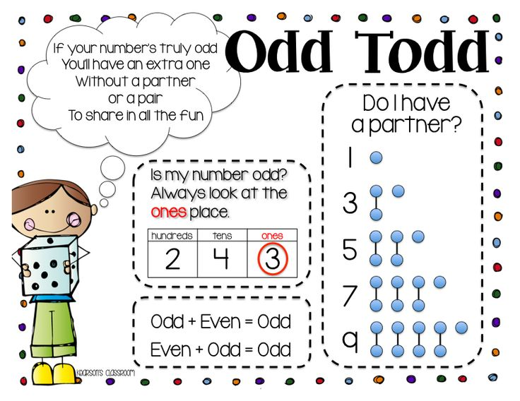 "I made these ""Odd Todd"" and ""Even Eve"" mini-posters to use as anchor charts during our math lesson. I also wrote a little rhyme to go with each mini-poster... FUN!! :)"