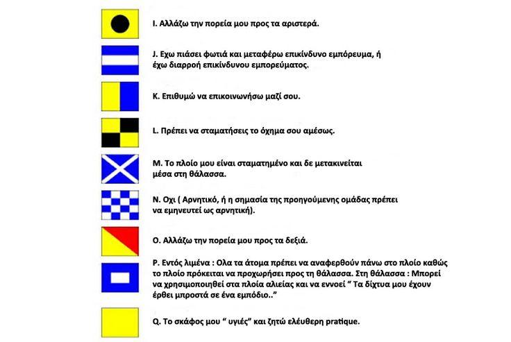 Εκπαιδευτικά | Educational www.houlis.gr/naut