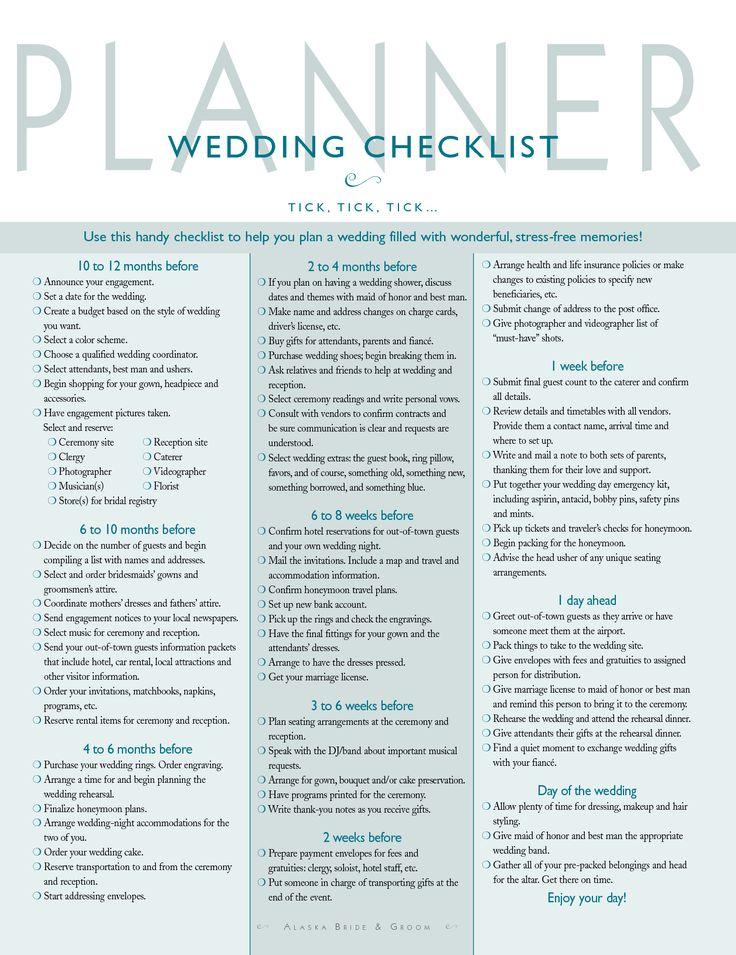 Wedding Planner Checklist Wedding Planning Kit u2013 Editable Wedding - editable checklist template