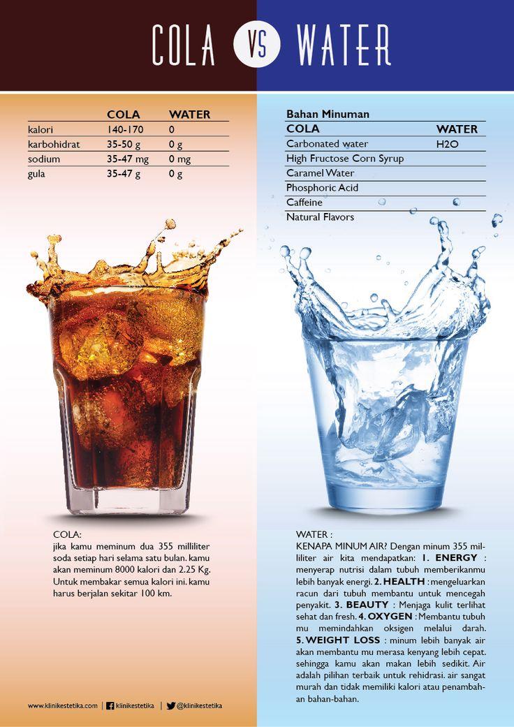 Air putih, juga merupakan unsur penting yang harus tetap dipenuhi. Meskipun banyak jenis minuman yang tersedia air kelapa, sirup, atau minuman lainnya, tapi jangan sampai lupakan mengkonsumsi air putih yang cukup. lebih sering minum air putih dan jauhilah minuman berkarbonasi. Sebab, jenis minuman tersebut dapat membuat perut jadi kembung sehingga bentuknya jadi membuncit.   Infographic