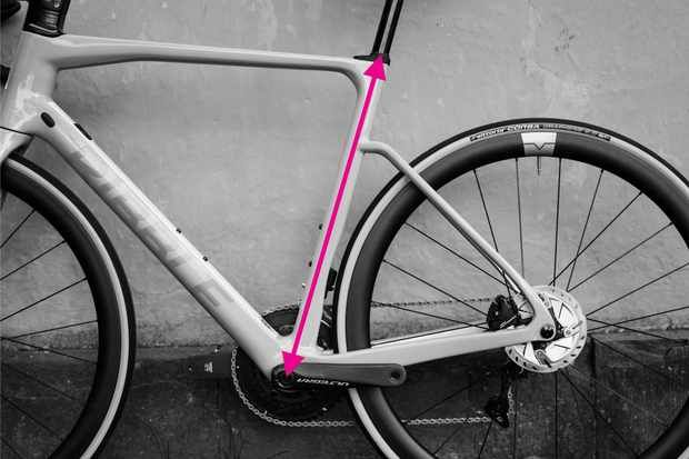 How To Measure A Bike Frame Our Complete Guide To Sizing A Bike