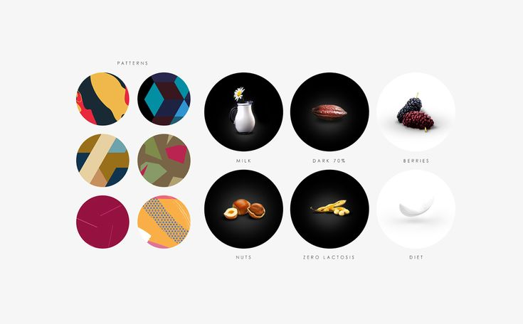Moncloa Chocolates — The Dieline - Branding & Packaging Design