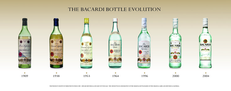 bacardi - bottle evolution | bacardi | Pinterest | Rum ...
