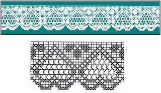 Filet häkeln Crochet border edging motif Diagram only - Click on pic to make it bigger