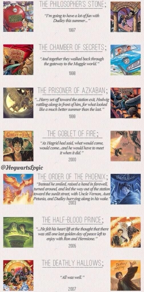 The last lines from each book.