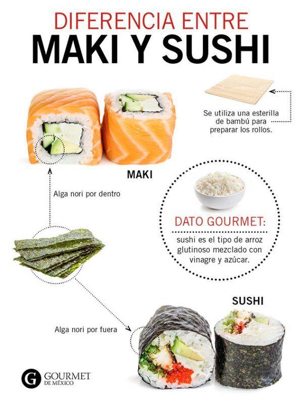 Diferencias Entre Maki Y Sushi Gourmet De México Comida Comida Japonesa Recetas Comida Japonesa