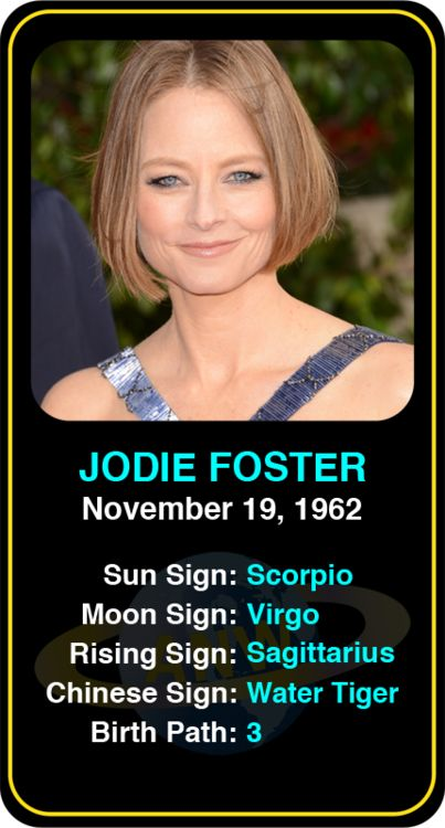Celeb #Scorpio birthdays: Jodie Foster's astrology info! Sign up here to see more: https://www.astroconnects.com/galleries/celeb-birthday-gallery/scorpio?start=150  #astrology #horoscope #zodiac #birthchart #natalchart #jodiefoster